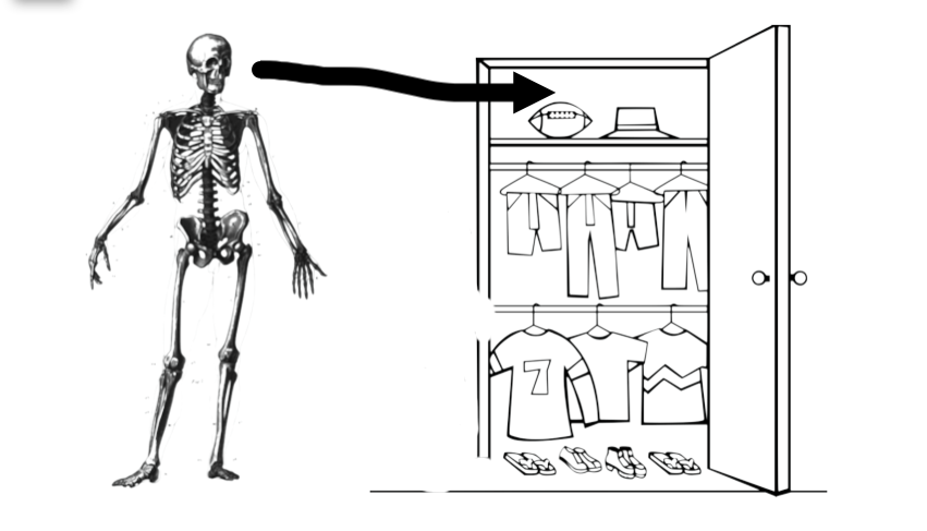 Halloween english idiom Skeleton in the closet